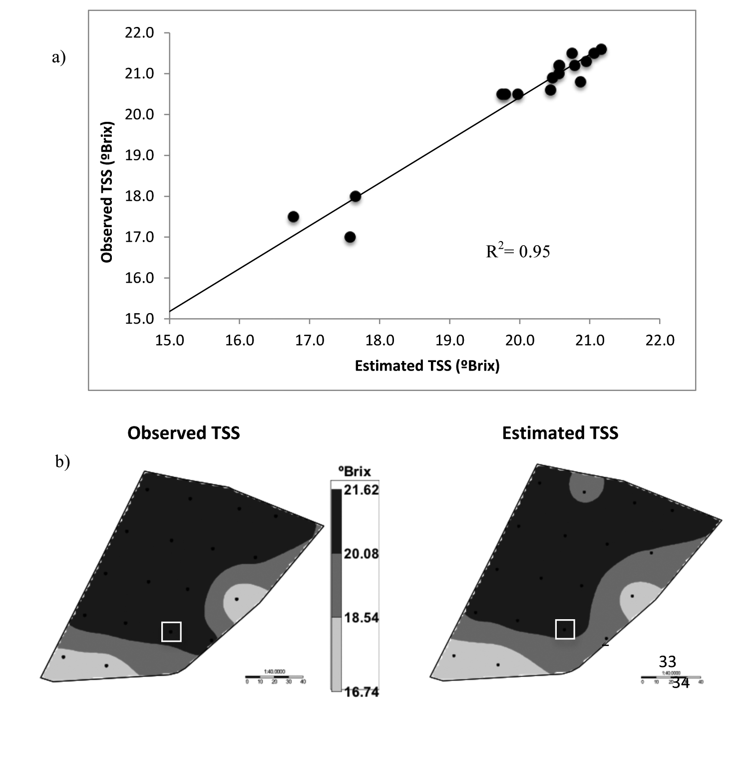 Temporal stability of within-field variability of total